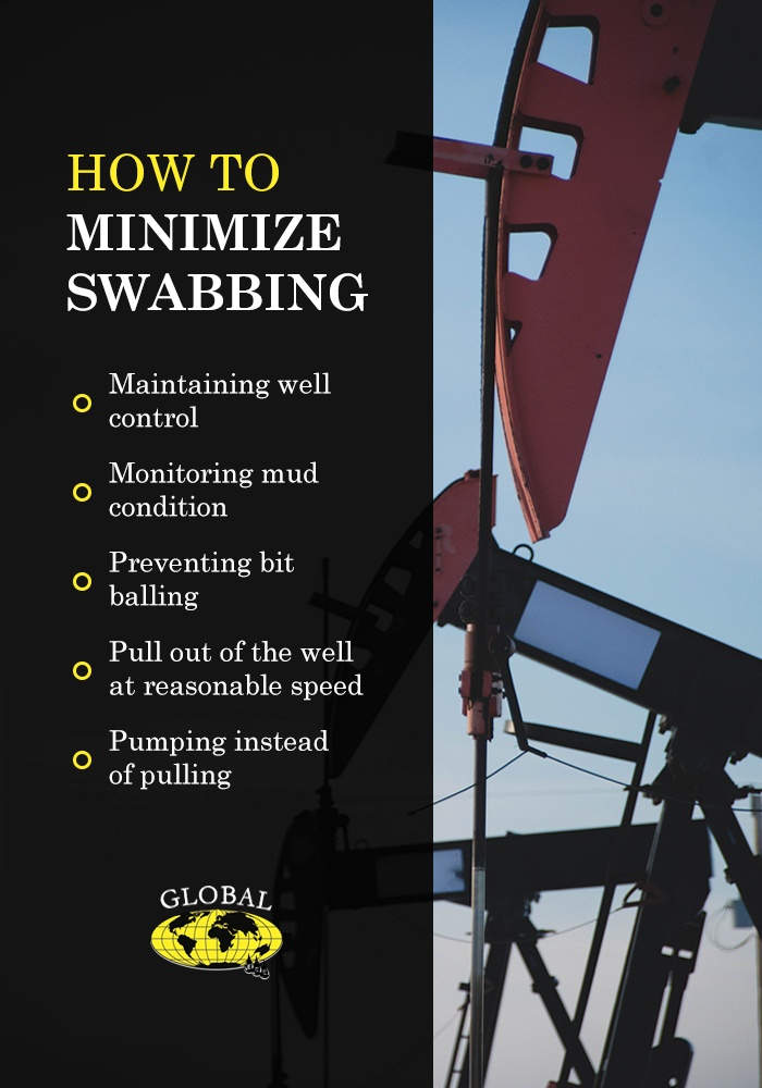 How-to-Minimize-Swabbing